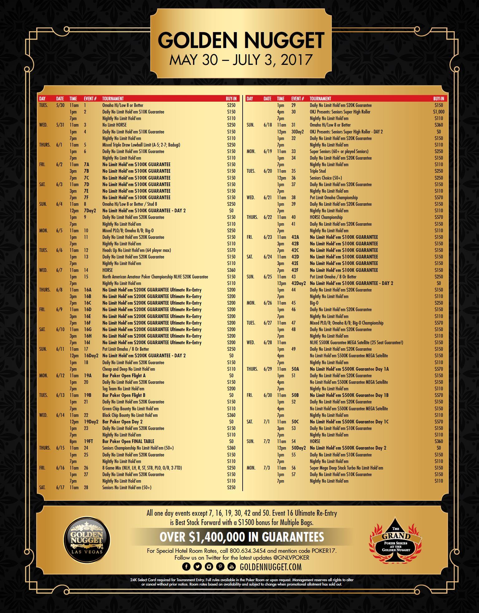 Poker abseits der WSOP: Grand Poker Series im Golden Nugget