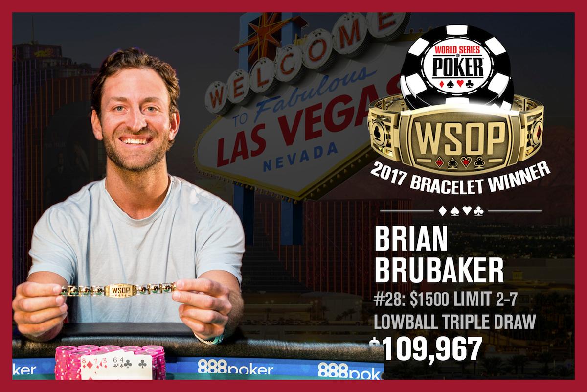 Max Kruse erneut am Pokertisch erfolgreich
