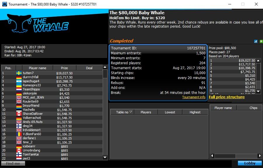 3 euro online casino ohne einzahlung