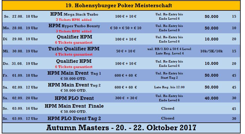 Start der Hohensyburger Poker Meisterschaft