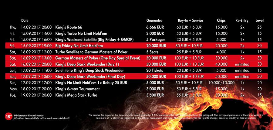 One Day Special German Masters of Poker und eine Premiere im King's