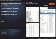 partypoker Power Series – Gringenkov holt Title Fight