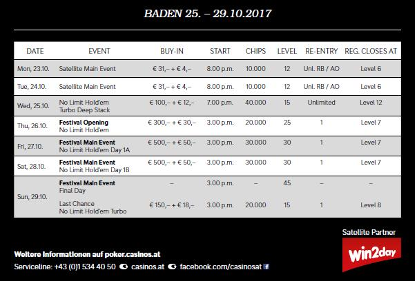 baden baden casino poker blinds