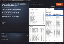 partypoker Power Series: Overlays am Super Sunday