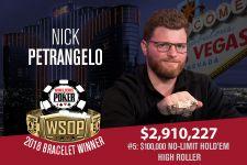 WSOP 2018 0K: Petrangelo gewinnt das High Roller