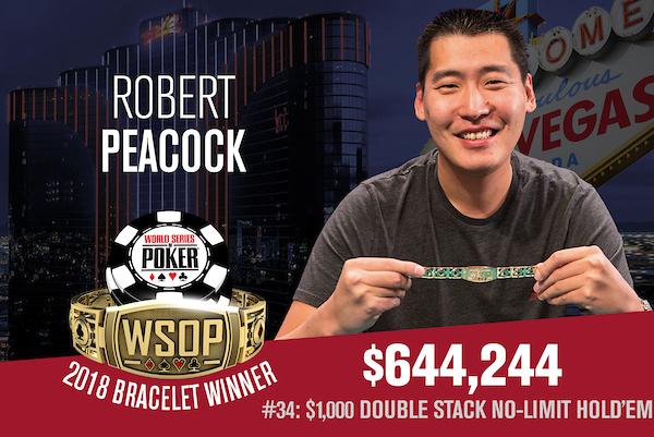 Robert Peacock