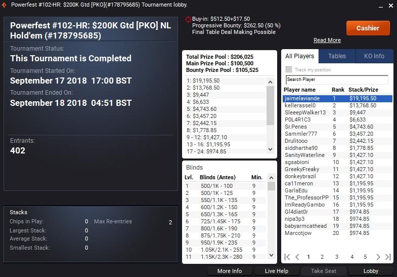 Poker Ergebnisse Kufstein Ccc