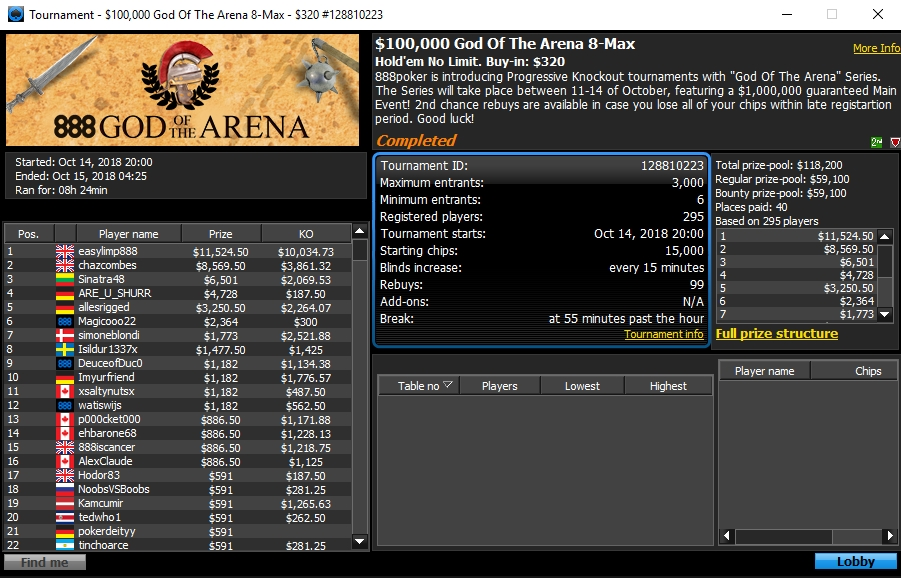888poker God of the Arena: dickes Overlay im Main Event