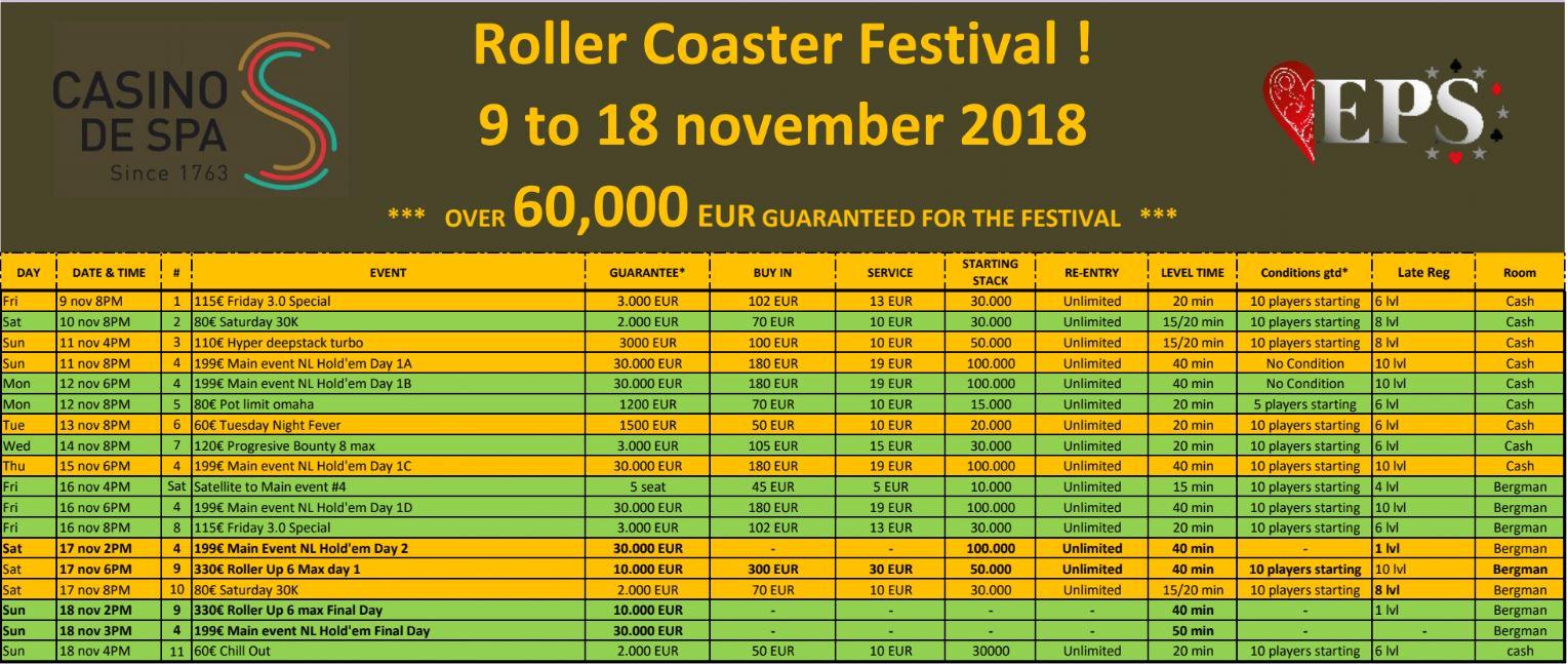Roller Coaster Festival Spa: Ayhan Taner holt das Friday Deepstack