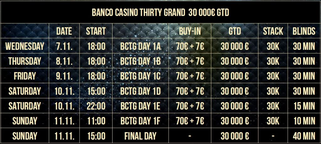 Banco Casino Thirty Grand: Ali Eghballzan mit klarer Führung zum Auftakt