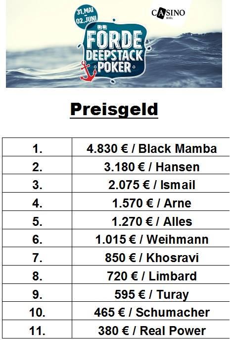 Casino Kiel Poker