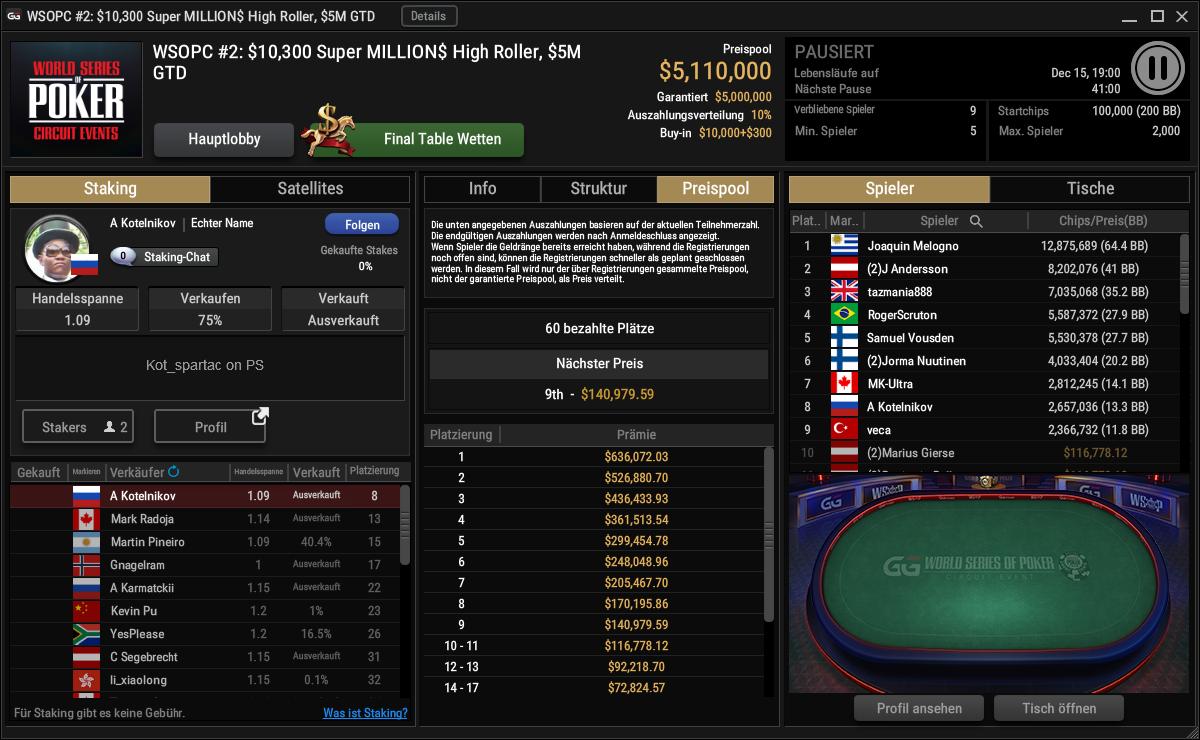 Poker Online Awal Yang Baik Untuk Wsop Winter Online Circuit Ggpoker Dreamringxperience Com